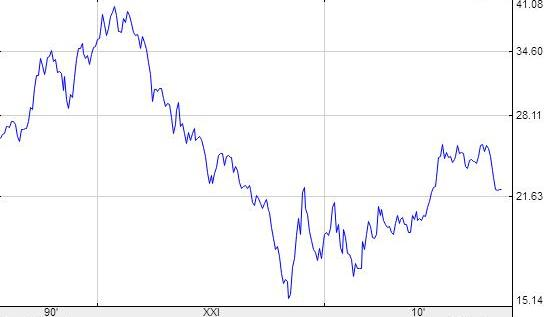 Курс доллара к кроне чешской us forex brokers list