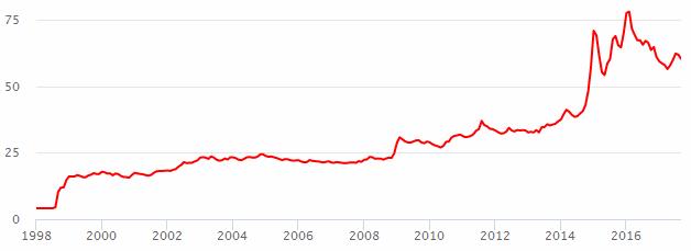 Форекс швейцарский франк рубль тренажер торговли форекс